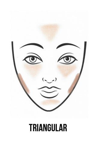 How To Contour A Triangular Face