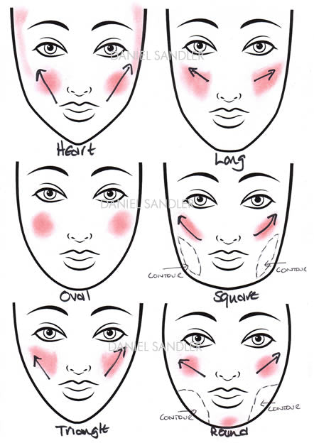 Makeup artist Daniel Sandler, how to blush your face shape.