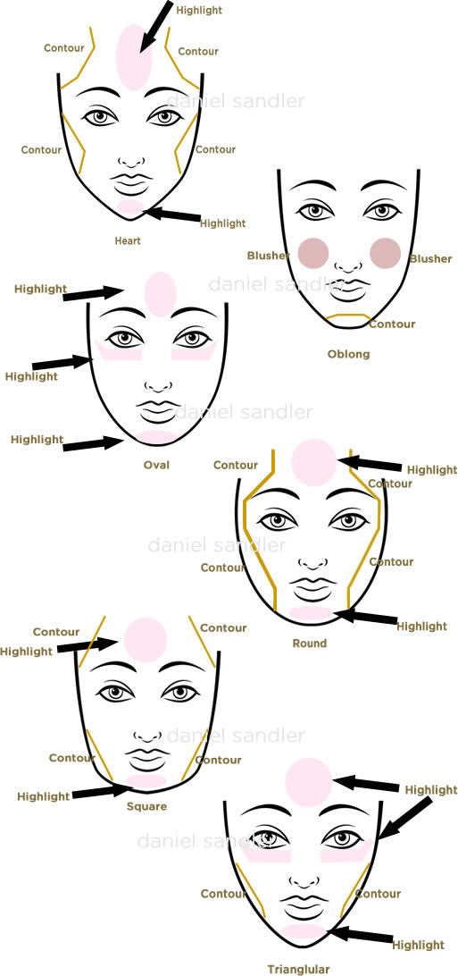 Daniel Sandler - How to contour your face