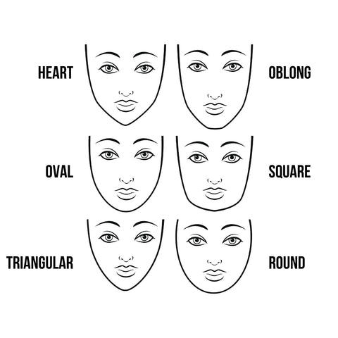 Start by identifying your face shape