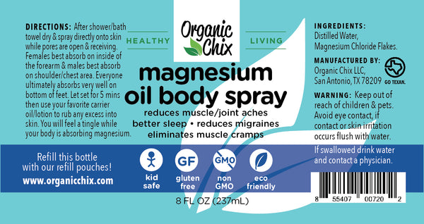 Organic Chix Magnesium Oil Spray