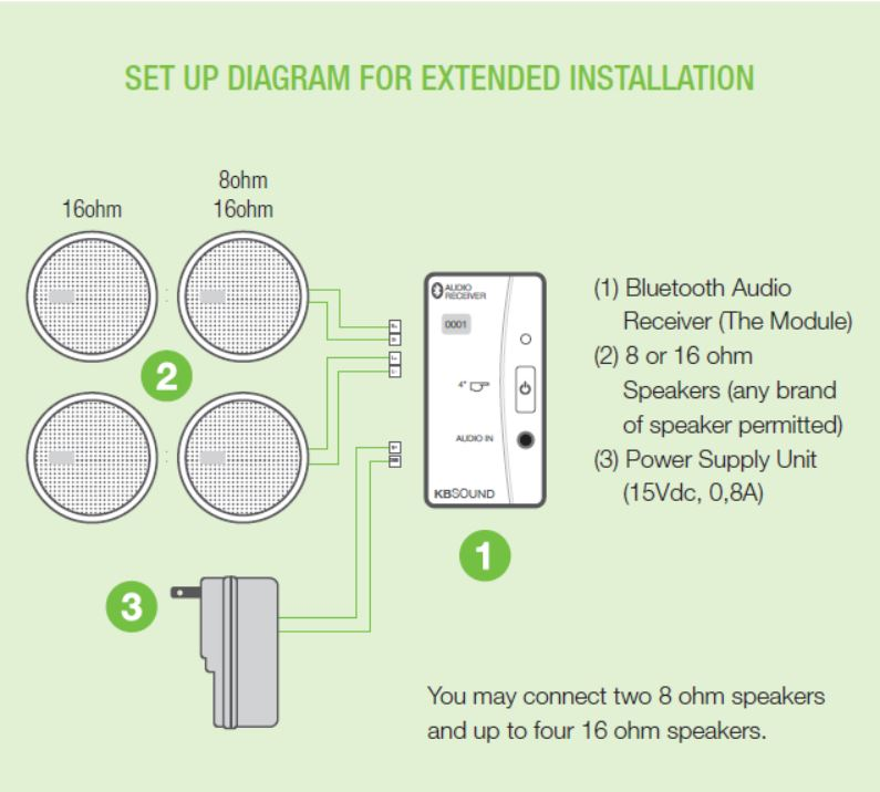 In Wall Bluetooth Receiver Install Diagram