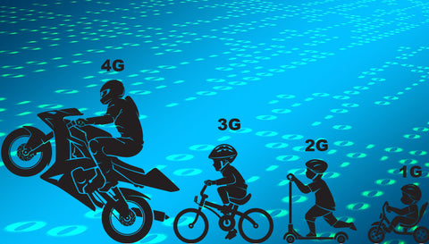 Mobile Data Speed Evolution