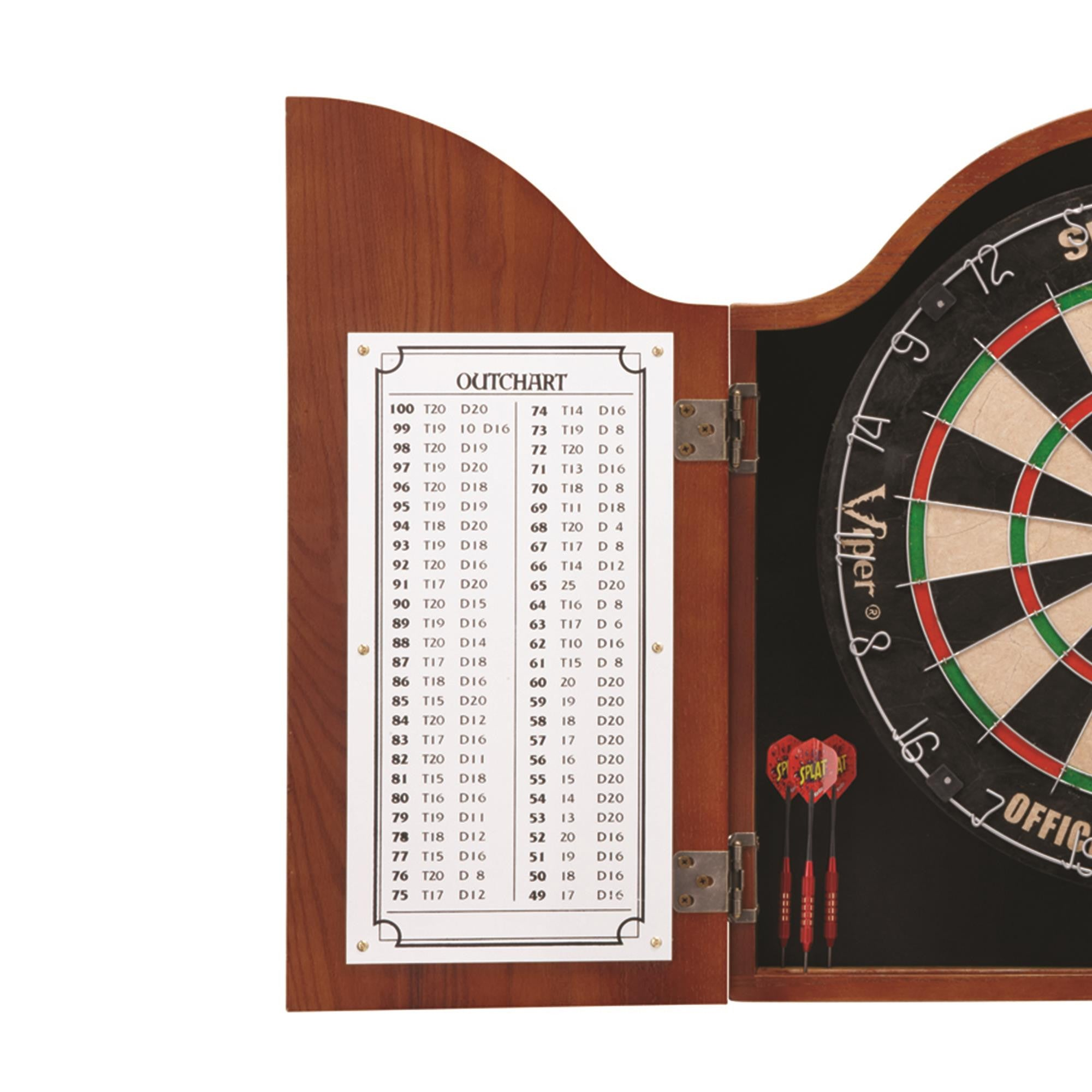 darts out chart