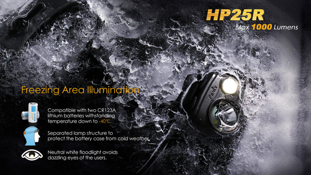 Buy Fenix HP25R Rechargeable Headlamp in India, Buy LED Outdoor Headlamp Online in India on www.ledflashlights.in