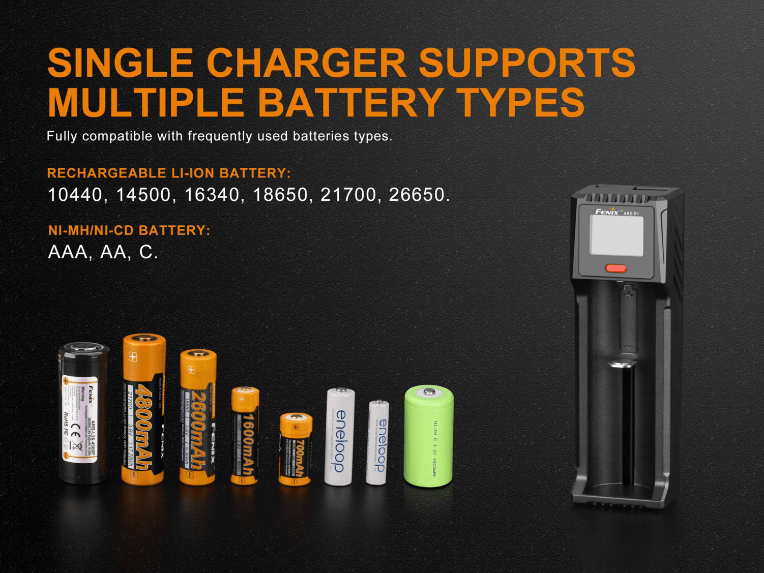 Fenix ARE D1 Single Slot/Channel Smart Battery Charger for Rechargeable Batteries, Charger with LCD Display, Compatible to Li-ion, NiMH and Ni-Cd, Charging and Discharging