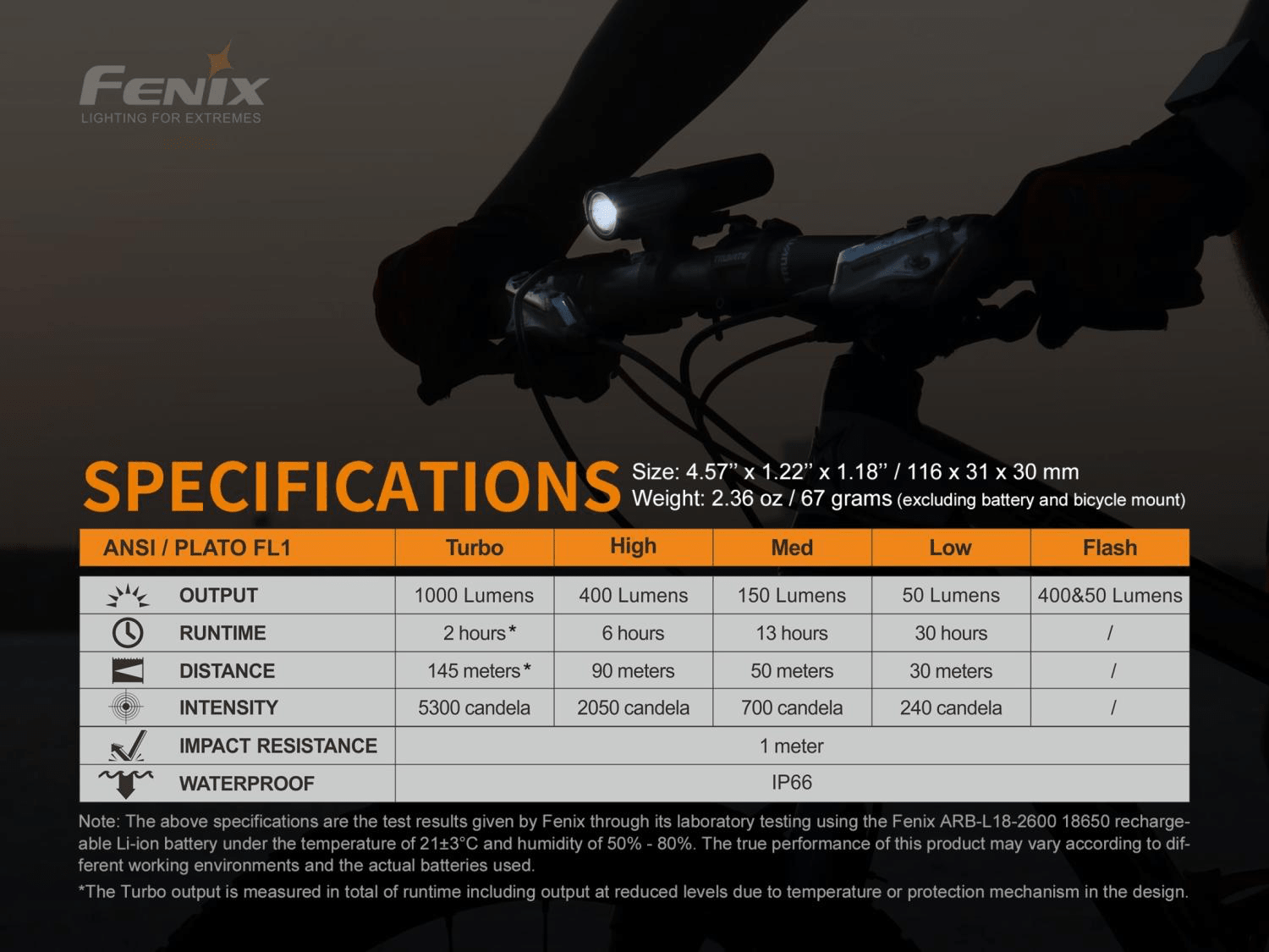Fenix BC21R V2 LED Bike Light, Best Bicycle Light in India, Powerful Rechargeable Compact Bicycle Light in India, Light for Outdoor Cycling
