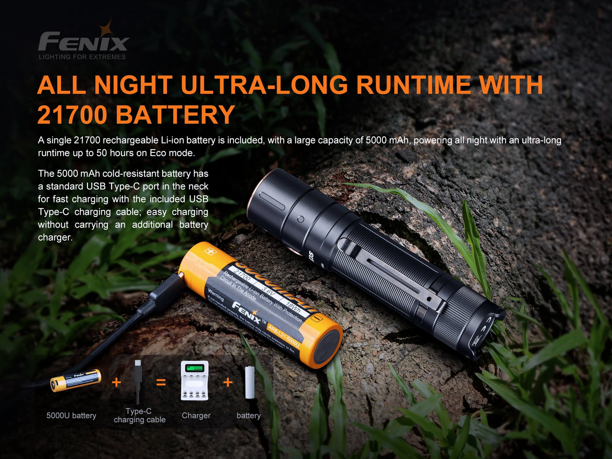 Fenix E35 V3 LED Torch Light, Powerful and Bright compact Flashlight with 3000 Lumens, Pocket Size Best Rechargeable Torch in India at LightMen