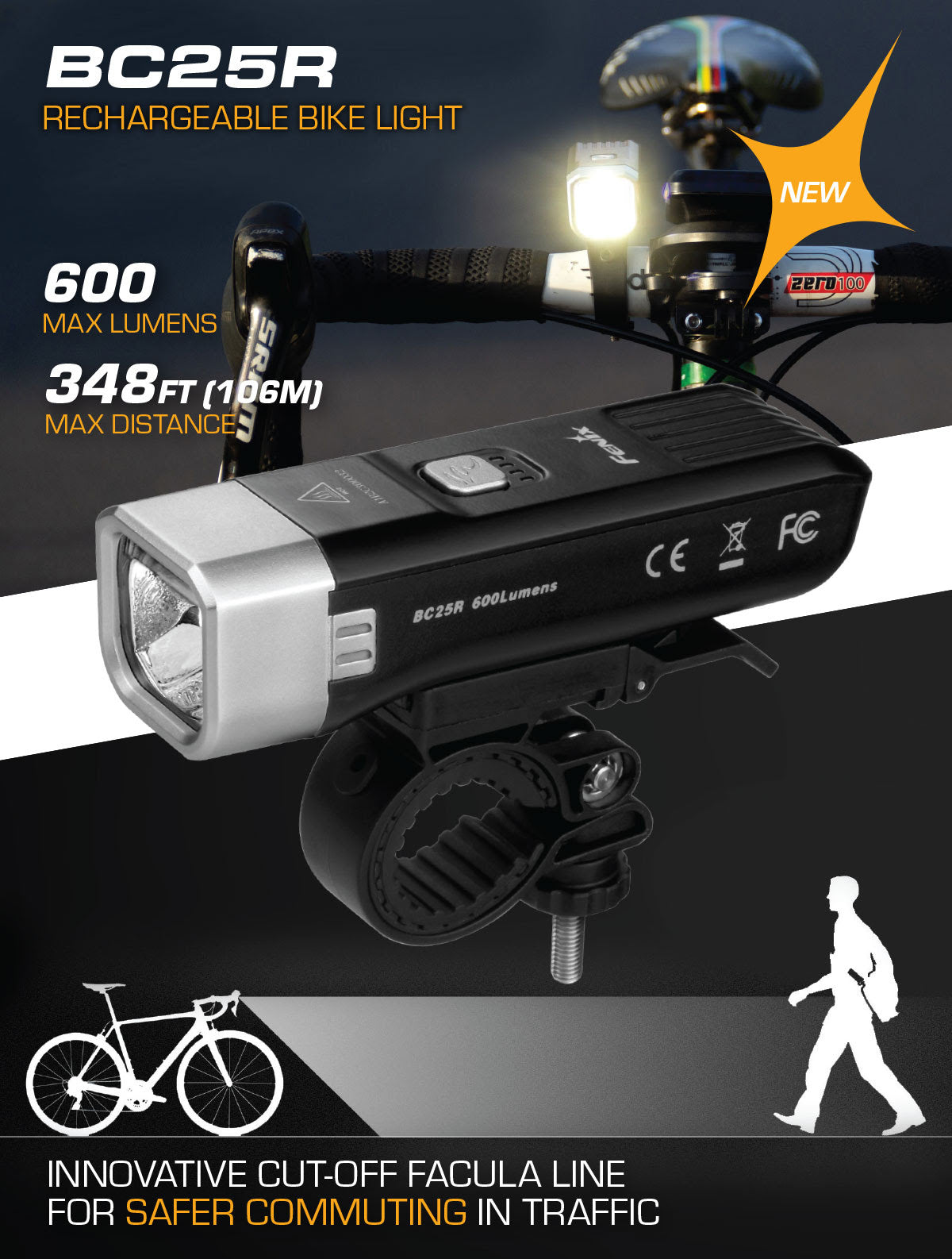 Fenix BC25R LED Bike Light, 600 Lumens USB Rechargeable Bicycle Light, Neutral White LED Light, Compact yet Powerful Light for Bike Trails and Races in India