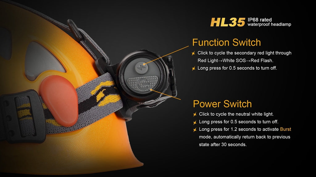 Buy Fenix HL35 Headlamp, online in india @ www.ledflashlights.in headlamps for all purposes, powerful outdoor sports headlamps, headlights for camping, running, climbing, mountaineering, caving