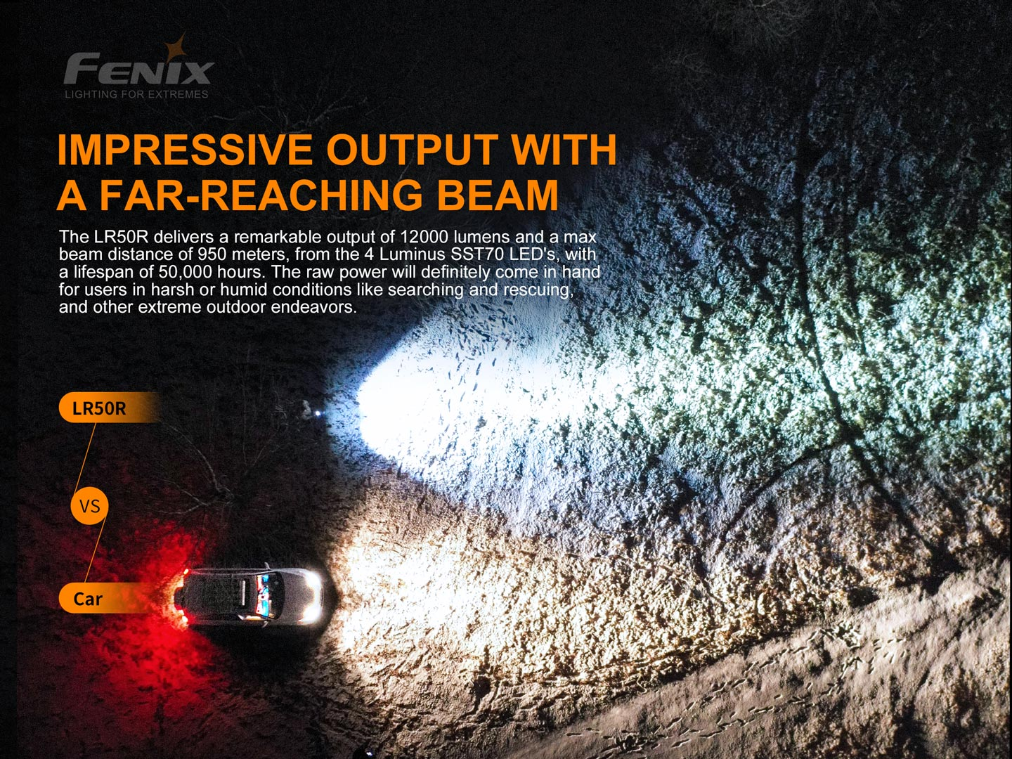 Buy Fenix LR50R in India high performance rechargeable spotlight, 12000 Lumens super bright torch