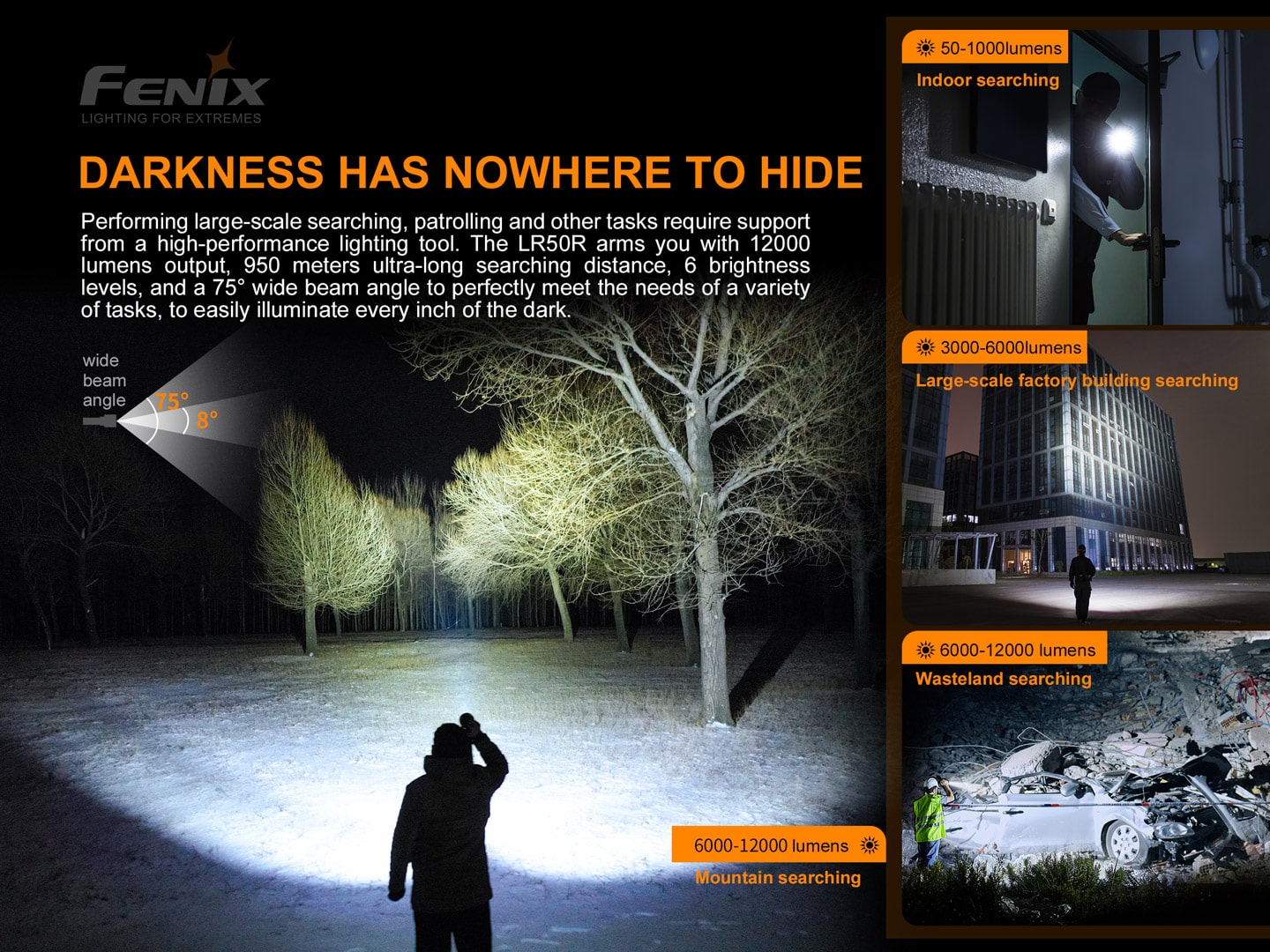 Fenix LR50R Searchlight in India, 12000 Lumens 950m rechargeable Torchlight, extremely powerful Long-Range light