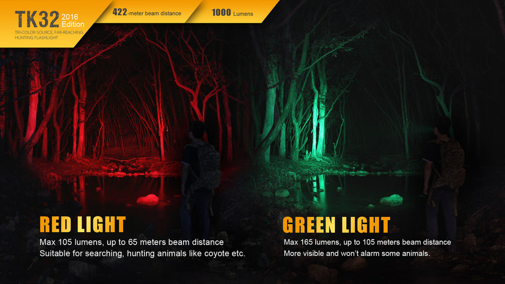 Fenix TK32 LED Flashlight in India, 1000 Lumens Powerful Light, Long range outdoor tactical torch in India, High performance Tri Color Light with Red, Green and white LEDs,  Police Torch