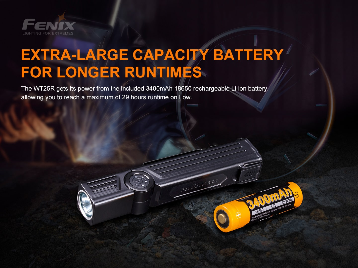 Fenix WT25R LED Torch Light in India, 1000 Lumens Rechargeable work all purpose flashlight with adjustable head and magnetic base, Best Torch in India