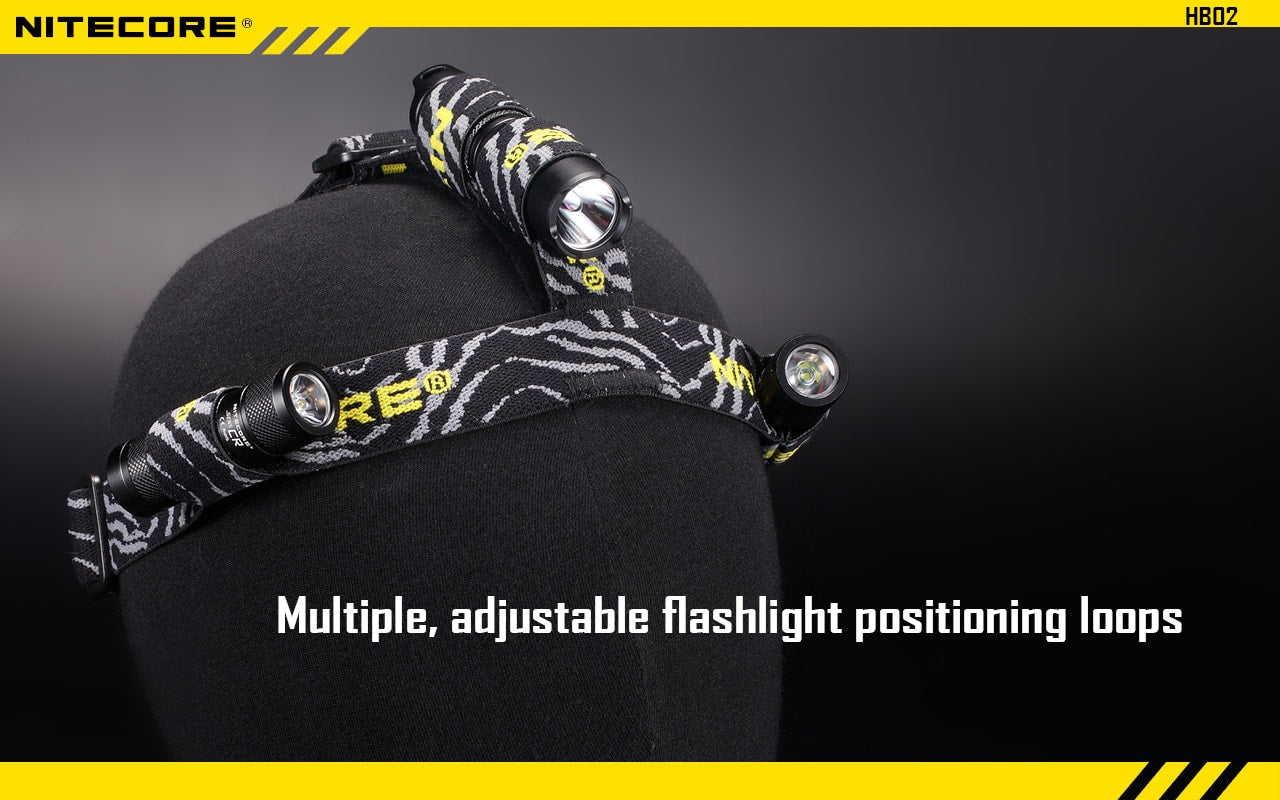 Nitecore HB02, Headband for Flashlight Torches, Flashlight mounted Headband
