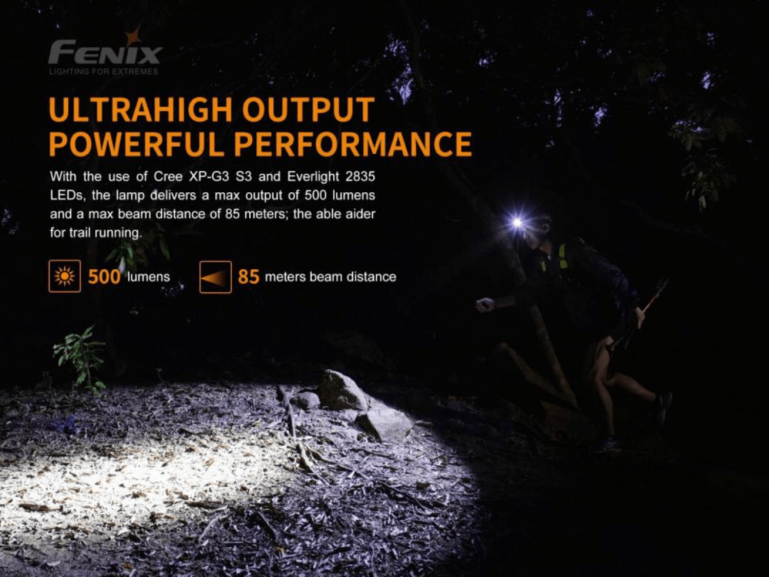 Fenix HL18RW Rechargeable LED Headlamp, Buy Head Torch Online EDC Outdoors Running and Work Light