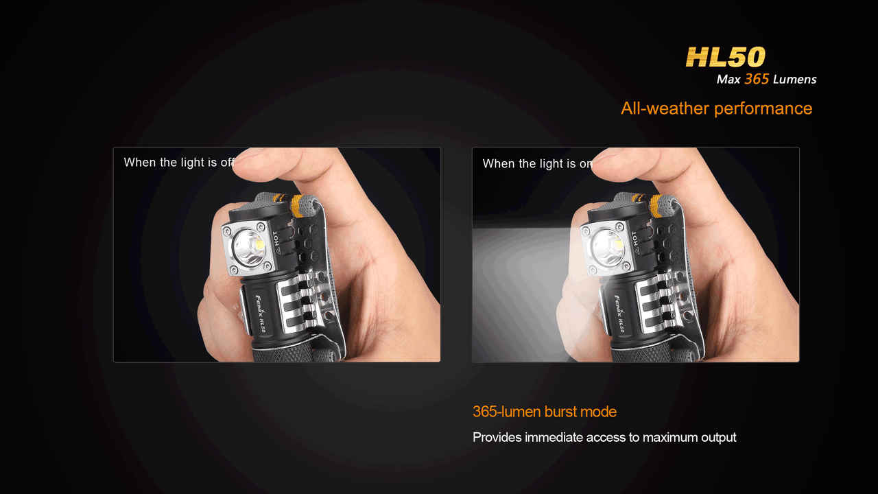 Fenix HL50 LED Headlamp & KeyChain LED Flashlight in India, Cree XM-L2