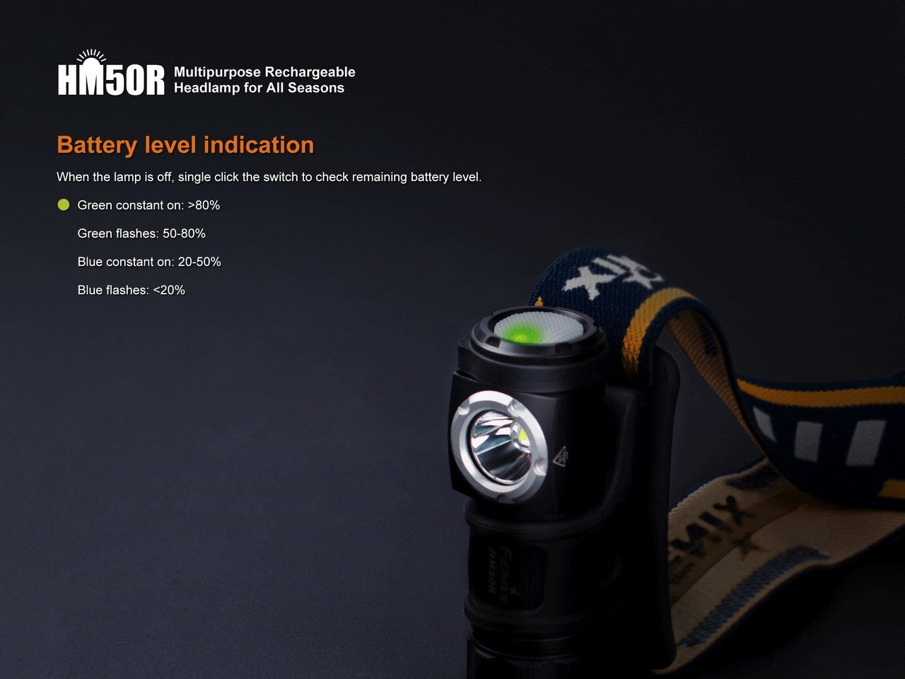 Fenix HM50R 500 Lumen Multipurpose outdoor LED Headlamp in India