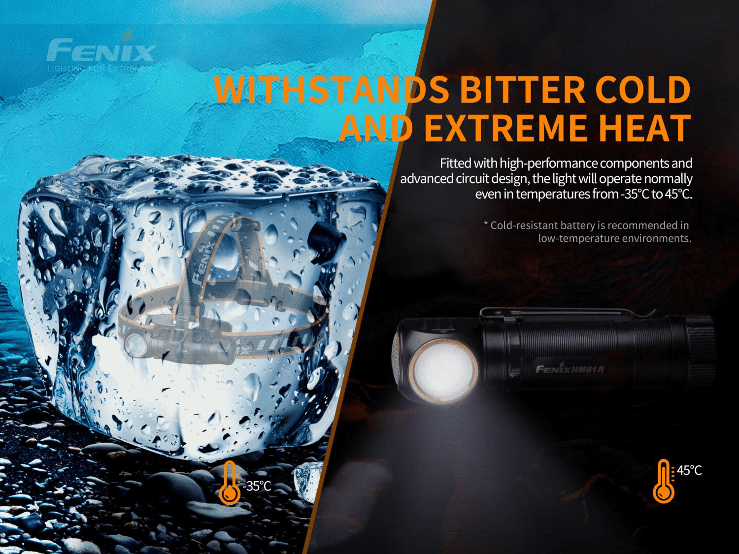 Fenix HM61R LED Headlamp, Rechargeable Powerful Lightweight Headlamp in India, Mulit-Functional Head Torch with Flood and Spot Light, Buy Fenix HM61R in India, Multi Purpose Torch & Headlamp