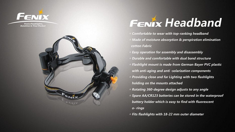 Fenix HB Headband, Headlamp accessory, Accessory band for hands free lighting to mount compact flashlights or headlamp to the head