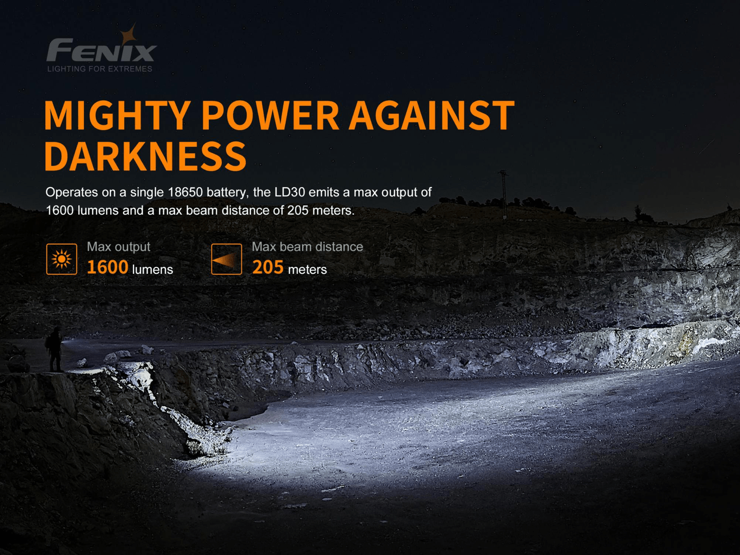 Fenix LD30 LED Flashlight in India, 1600 Lumens compact pocket size powerful LED Torch with tactical switch, EDC work torch in India