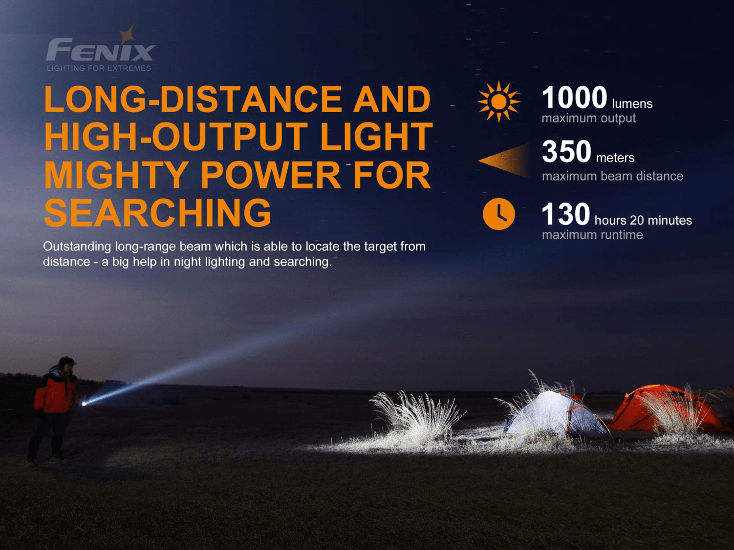 Fenix LD42 LED Flashlight | 1000 Lumens Lightweight, Compact & Powerful CoolWhite Flat Body for great grip (EDC/Work) LED Torch Light, Runs on 4*AA Alkaline Batteries (Included)