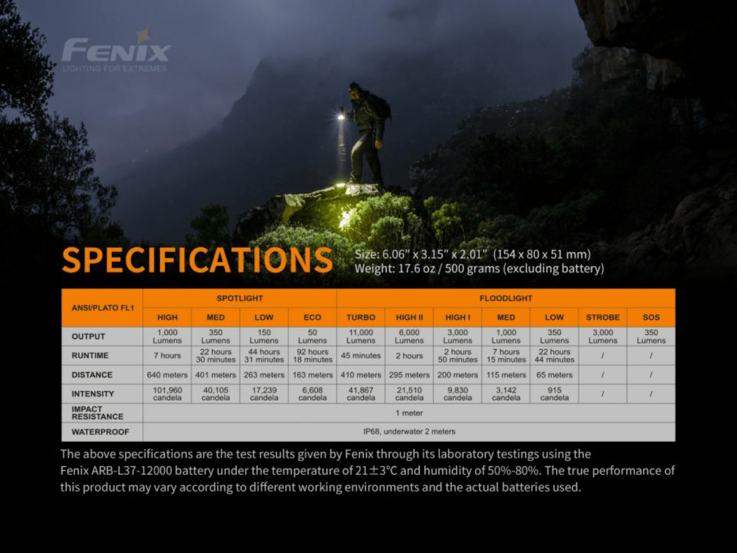 Fenix LR40R Rechargeable LED Searchlight in India, Extremely powerful torch with 12000 Lumens, Rechargeable Flashlight, Brightest Torch for Work, Search and rescue, Policing, Law enforcement and outdoors