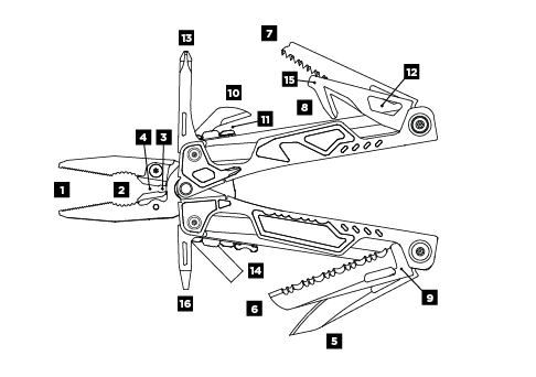 Leatherman OHT, Heavy Duty Multi-Tool in India, Leatherman by LightMen, OHT 16 Tools in one Multi-Tool, One of the best tools with one hand operation