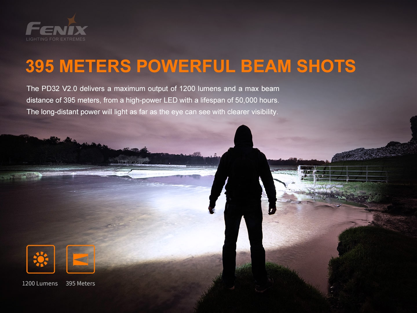 Buy Fenix PD32 V2 LED Flashlight in India, 1200 Lumens Extremely powerful LED Torch, EDC Light for outdoors, work, camping and trekking Torch