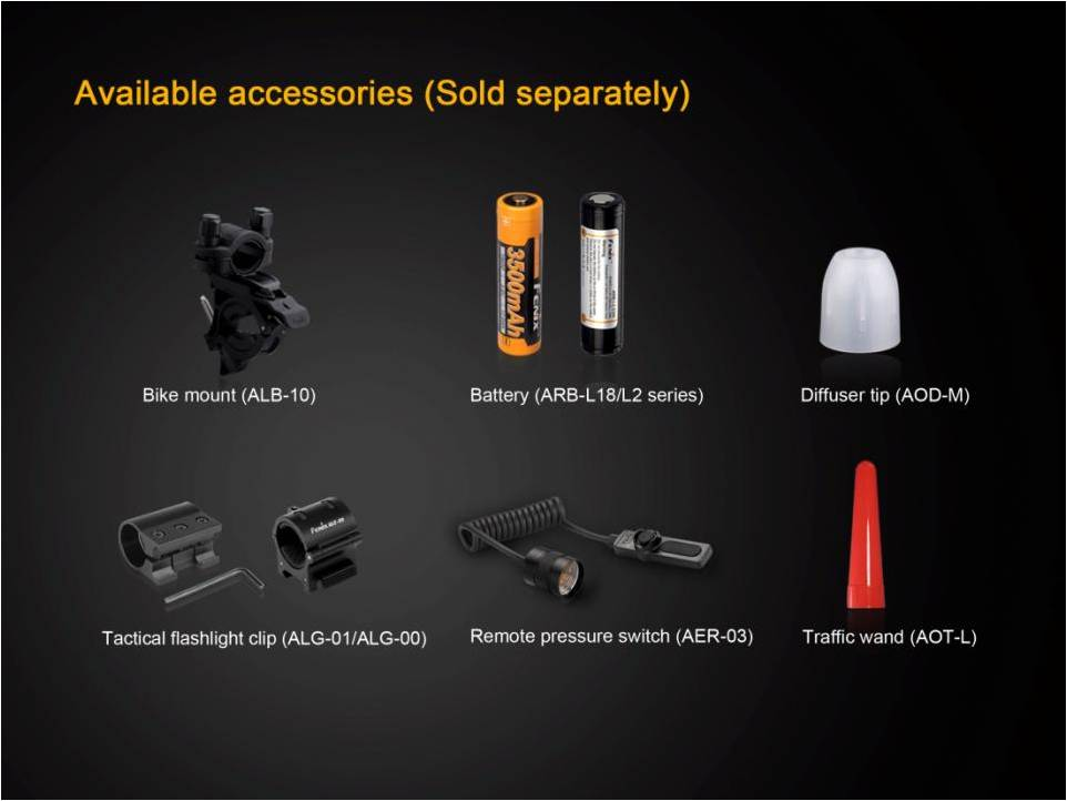 Fenix TK25 IR Infrared Tactical LED Flashlight in India