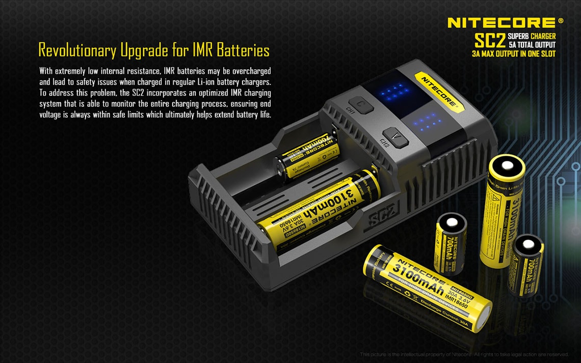 Nitecore Superb charger SC2, Speedy Fast Charger with two slots, Charger for Rechargeable Batteries, Compatible Charger for Li-ion, IMR, LiFePO4, Ni-MH, NiCd