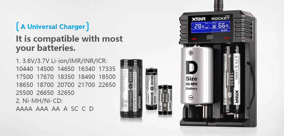 SV2 Rocket Charger Lithium-ion and Ni-MH/Ni-CD 2Amps, Battery Charger, Buy Online in India