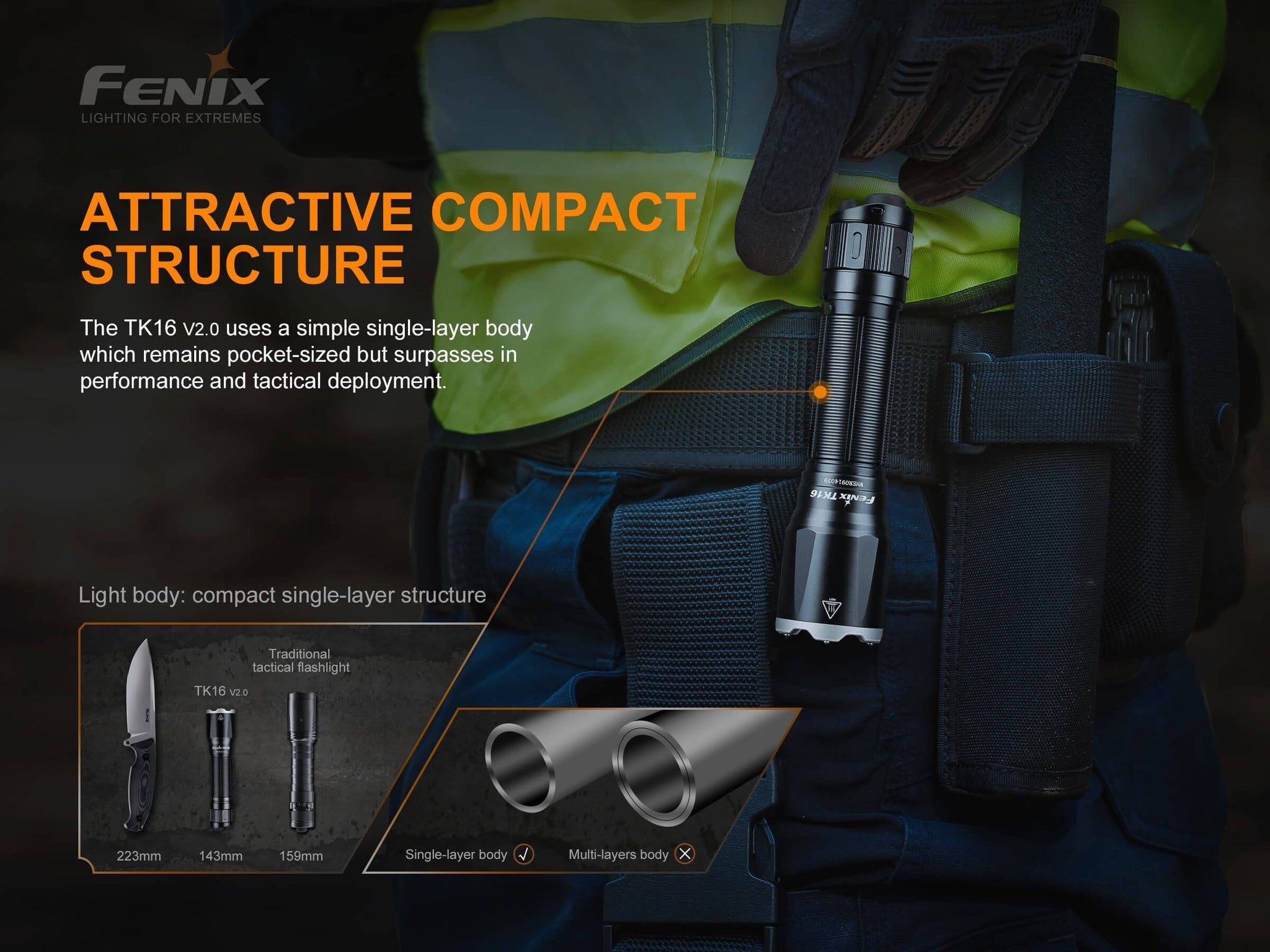 Fenix TK16 V2 LED Torch Light, Rechargeable 3100 Lumens Flashlight, Strong Compact Pocket Size Powerful Torch in India