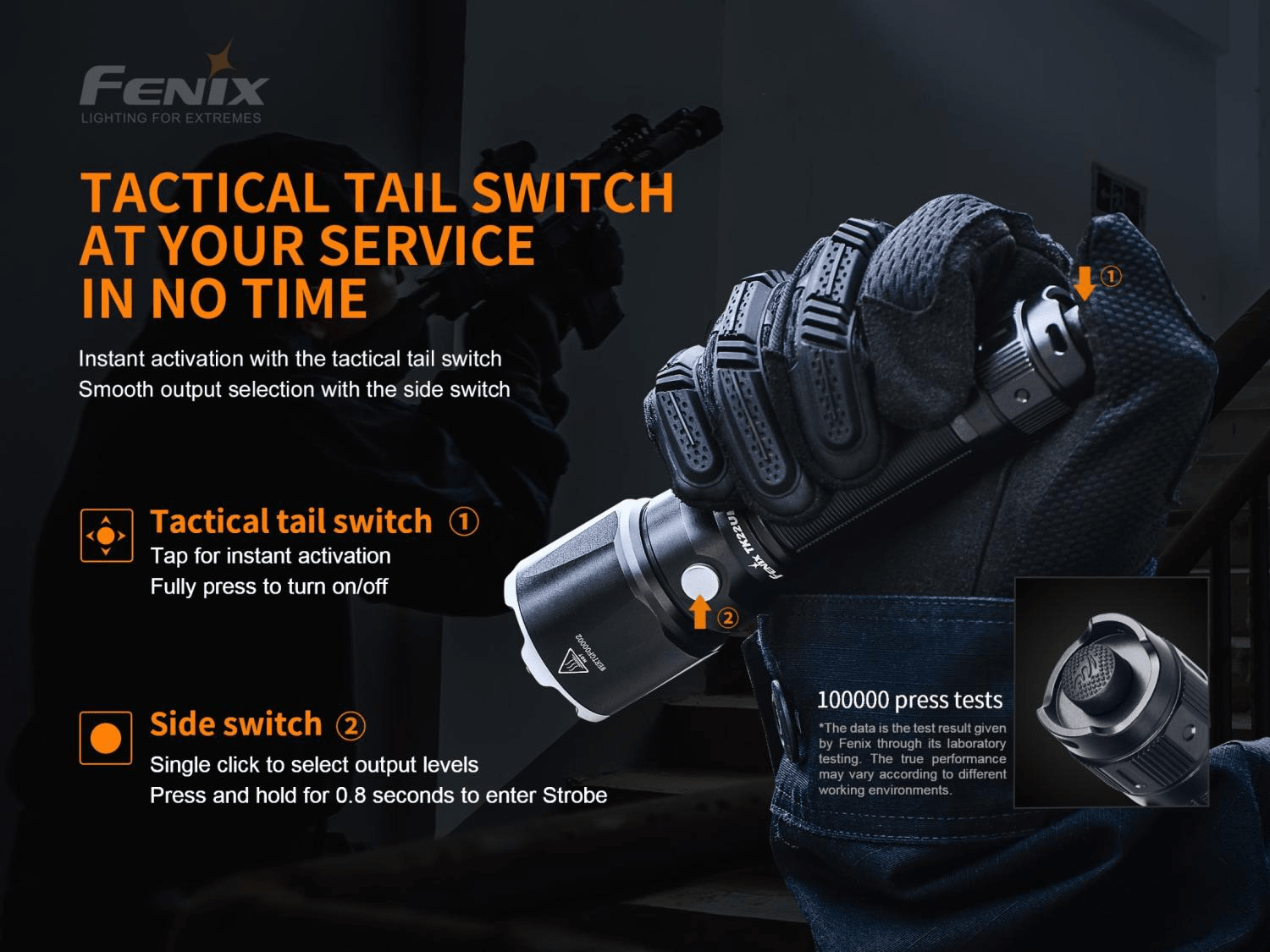 Fenix TK22 Ultimate Edition, 1600 Lumens powerful rechargeable tactical LED torch in India, Torch light for policing, law enforcement and outdoors