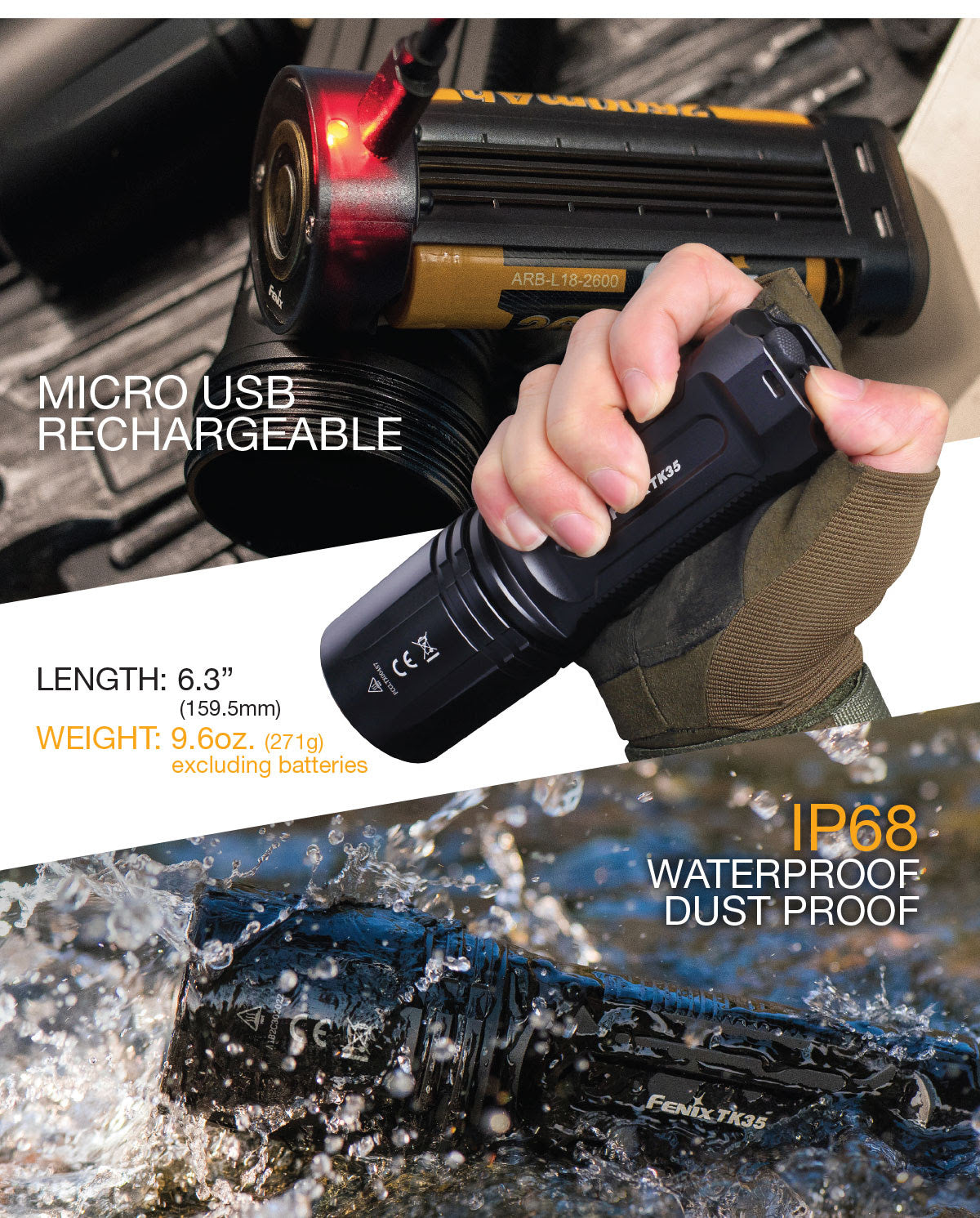 Fenix TK35 2018 upgrade LED Flashlight, 1300 Lumens Outdoor LED Torch, Long Beam Throw Flashlight, Duty Torch, USB Rechargeable