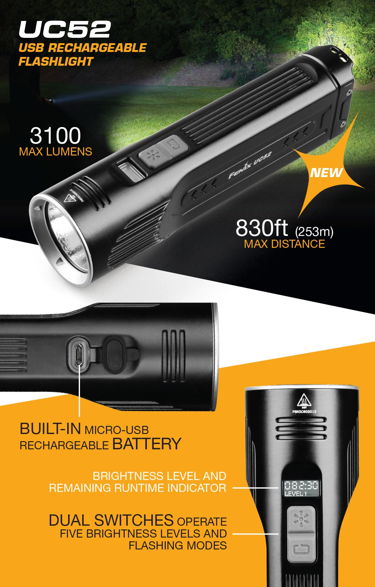 Fenix UC52 3100 Lumens LED Flashlight, Smart USB Rechargeable LED Searchlight with Display Screen
