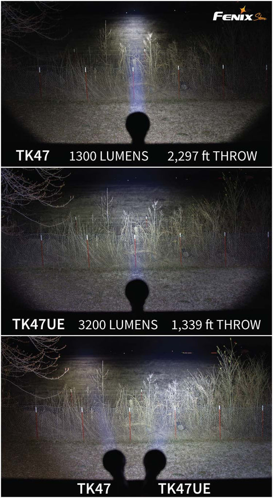 Fenix TK47 & Fenix TK47UE Beam Shot Comparison
