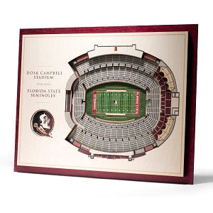 Florida State Seminoles --- 5-Layer StadiumView Wall Art