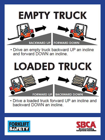 "Loaded Forklift Poster 18"" x 24"""