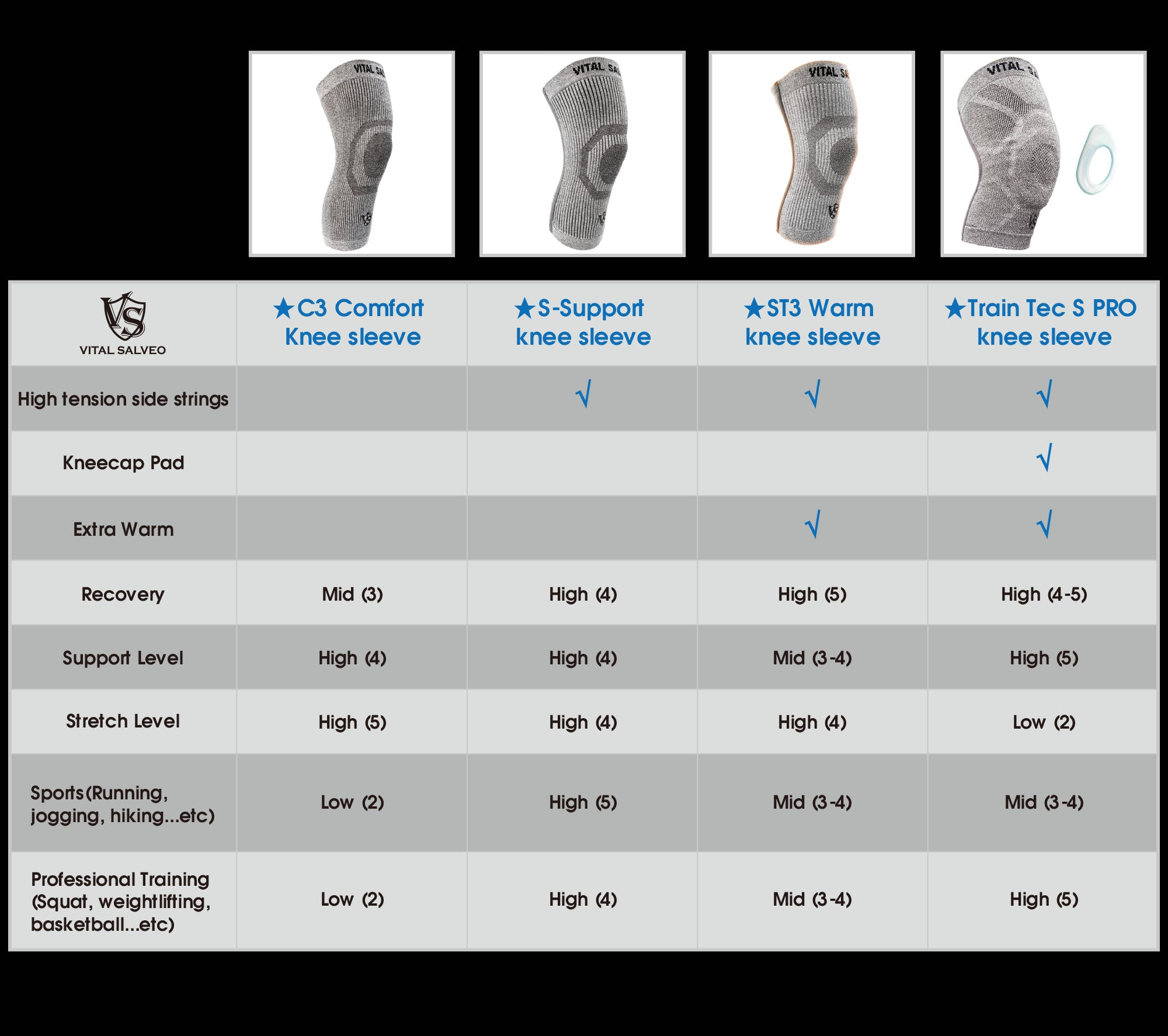 compression knee sleeves different types of each differences