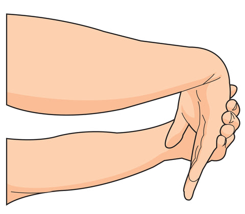 Exercise reduce the wrist pain
