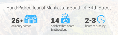 celebrities in nyc map
