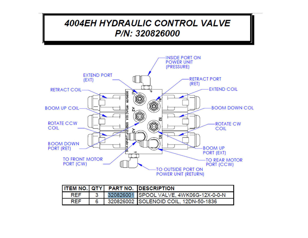 320826001_2_1024x1024?v=1456845597 auto crane schematics auto crane products service cranes 3203eh auto crane wiring diagram at alyssarenee.co