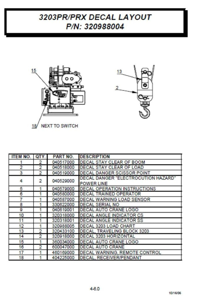 auto crane 3203 wiring diagram   30 wiring diagram images