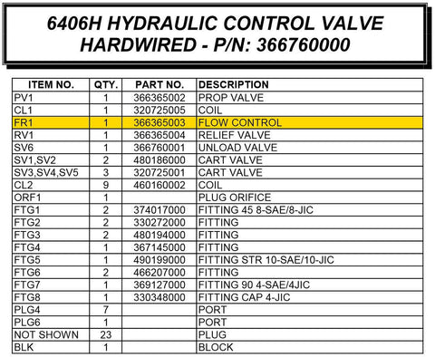 Auto Crane 366365003 Flow Control Valve for 6406H Series
