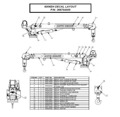 Auto Crane 366704000 Decal Kit for 6006EH