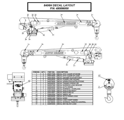 Auto Crane 480896000 8406H DECAL LAYOUT