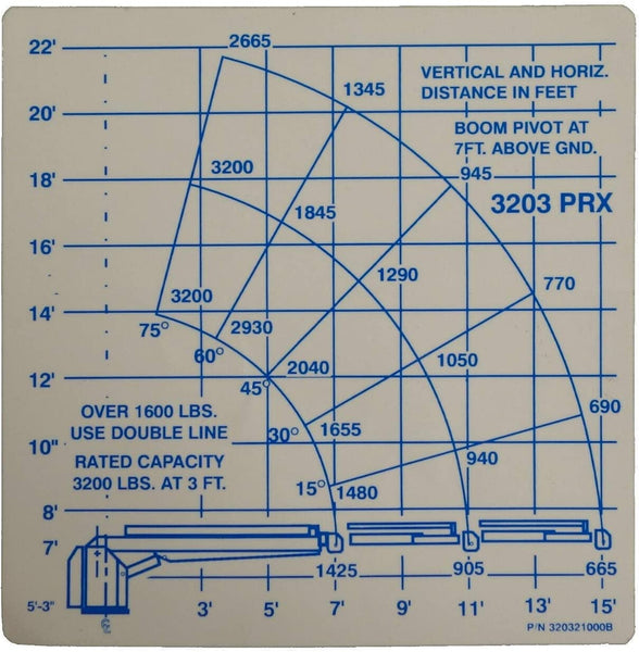 Auto Crane 320321000 DECAL 3203 LOAD CHART