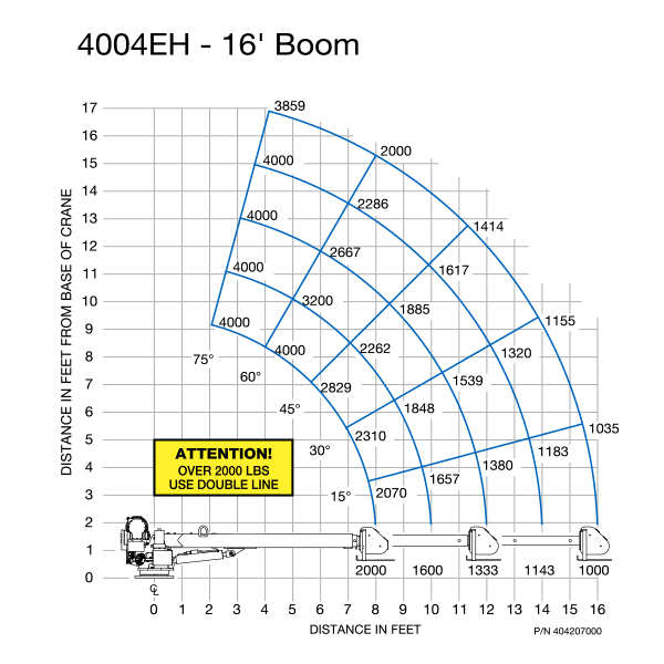 lrg 4004eh load chart 1_1024x1024?v=1404320771 auto crane 4004eh series b&b truck crane auto crane wiring diagram at alyssarenee.co