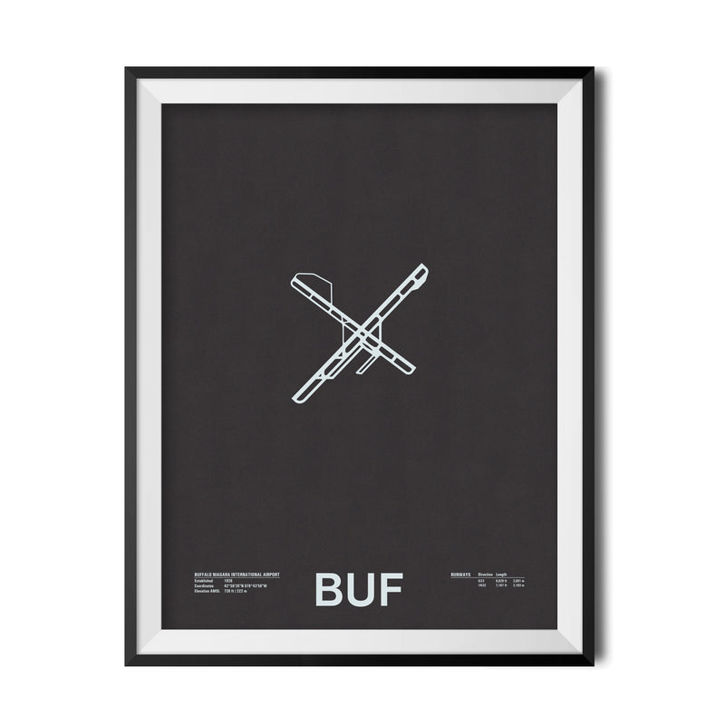 BUF: Buffalo Niagara International Airport Screenprint